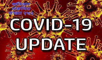 आज थप ६ जनामा संक्रमित ,नेपालमा कोभिड-१९ संक्रमित २७३ पुग्यो ।