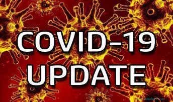 युएईमा कोभिड -१९ को नयाँ संक्रमित ६२६,संक्रमित संख्या ३८,२६८ र संक्रमित १ जनाको मृत्यु ।